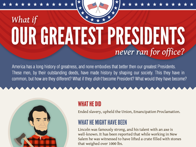 Presidents_what_if_dribbble1