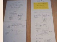 Wireframes for case studies