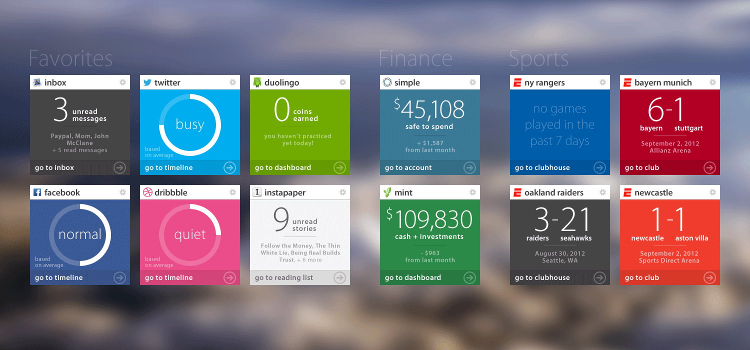 Metro-dashboard-full