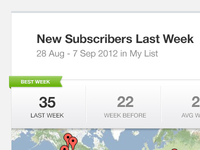 Subscriber Notifications Summary Email