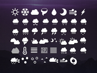 Tabs: Weather