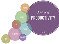 A Year of Productivity