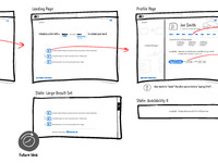 Sketching a UI Flow
