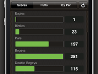 Golf Trac: iPhone Score Stats