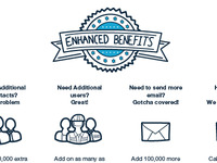 Enhanced Benefits logomark for website