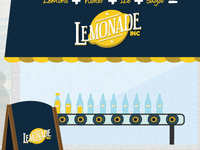Lemonade Inc illustration