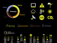 Met Office pitch deck