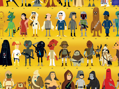 Star Wars - Compendium Poster