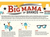 The Big Mama of Brands