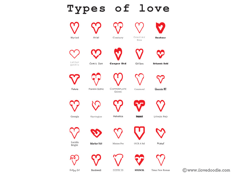 various forms of love in the Question: what is phileo love answer: the bible speaks of two types of love: phileo and agapeboth are greek terms and appear at different points throughout scripture the greek language also had terms for two other types of love, eros and storge, which do not expressly appear in the bi.