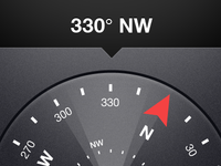 Compass Direction Indicator