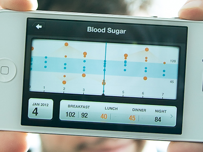 Blood_sugar_graph