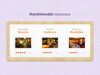 The most favourite restaurants