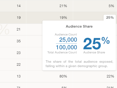 Audience_share