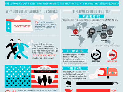 Voting_are_americans_doing_it_wrong_takepart_on_tuesday_infographic_2012-dribbble