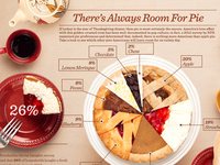 Coupon-cabin-pies_dribbble_teaser