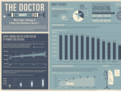 Good-running-out-of-doctors-dribbble