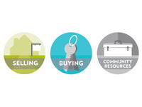 Real Estate resource icons