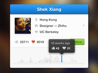 Dribbble-zhihu-card-5_teaser