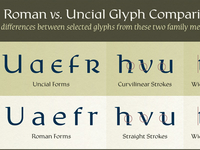 Rieven Roman vs. Uncial Glyph Comparison
