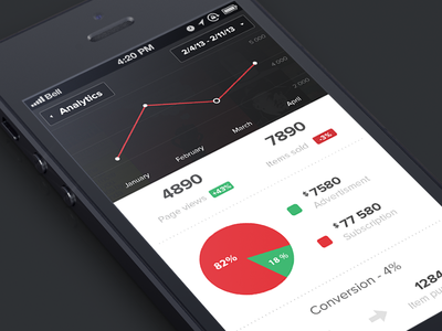 iOS Analytics App