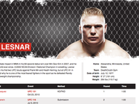 MMA fighter profile page