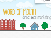 In Progress: Direct Mail Marketing website w/cartoon-like header