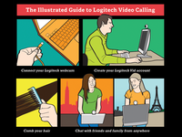 Guide to Video Calling