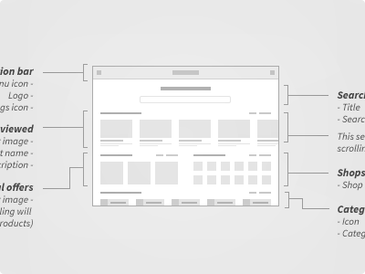 Lofi_ipad_wireframe_dribbble