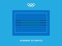 Olympic Swimming