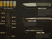 Dexter: Beginners Guide to Knives