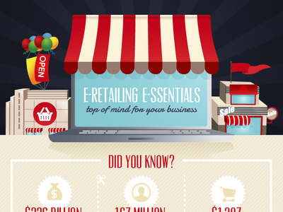 Infographic on eCommerce eSSentials