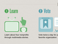 Learn + Vote Icons