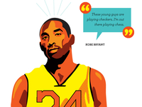 Kobe Bryant Illustration   Hoodzpah E Book
