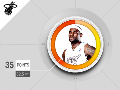 Download Freebie – Basketball Leaders