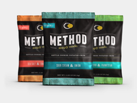 Method Chips