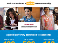 Homepage concept for Arizona State University