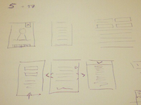mobile navigation sketches for the Blue Lagoon site