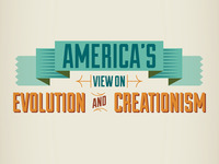 Evolution & Creationism infographic