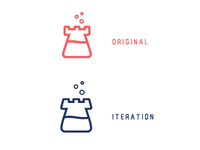 Original vs. Iteration