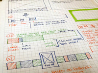 Wireframes Continued
