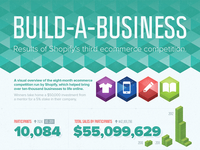 Ecommerce Infographic Header