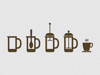 Coffee Icon System