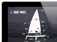 Volvo iPad app (Boat Parts)