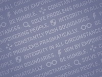 Core values wallpaper 1