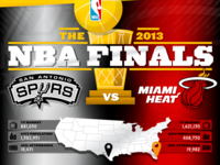 2013 NBA Finals Info graphic