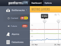 Metric Dashboard