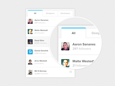 Download Contact Designers