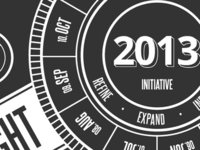 2013-initiatives_teaser