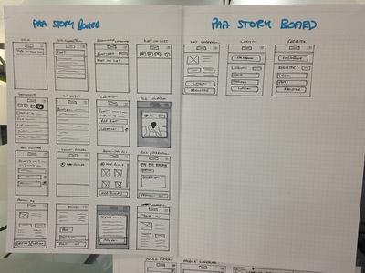 Mobile first wireframes